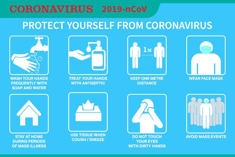 prevención infeccion covid-19